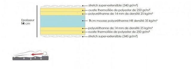 WHITE LABEL - Matelas en mousse-WHITE LABEL-Matelas 160 * 200 cm EXCELLENCE LITERIE, épaisseur